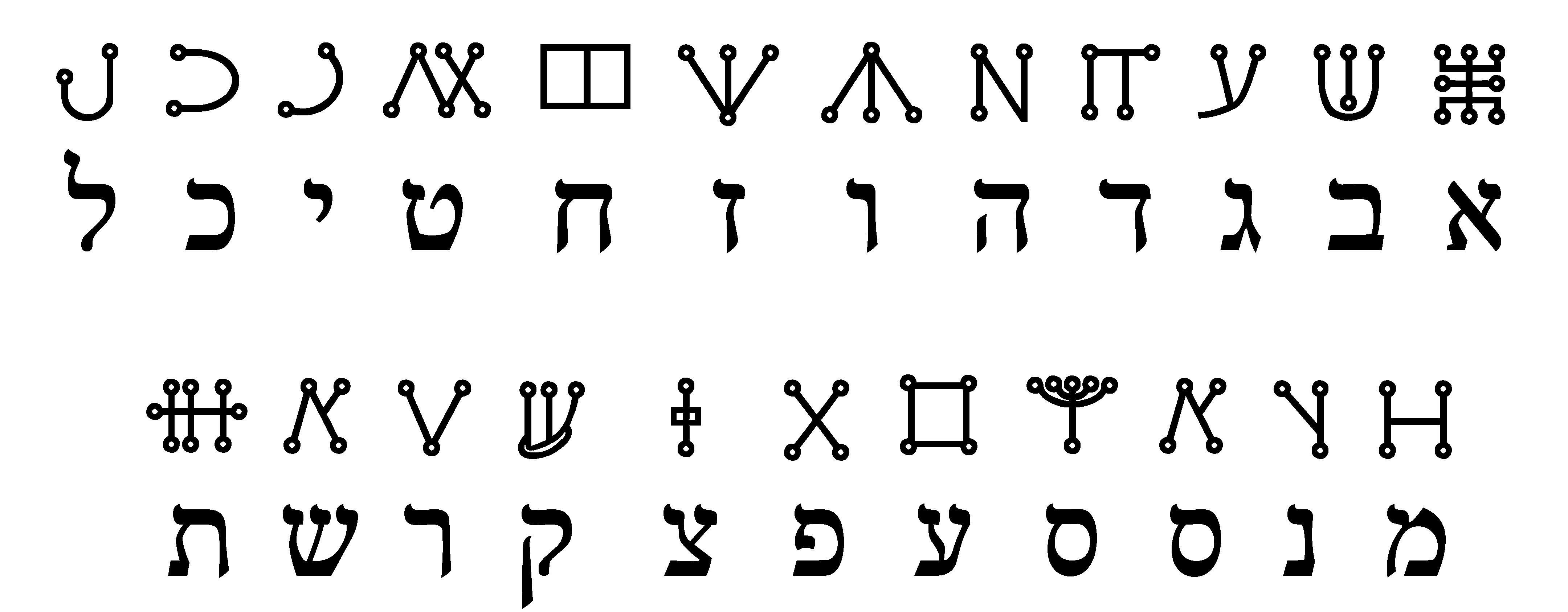 malachim writing from agrippa de occulta philosophia iii