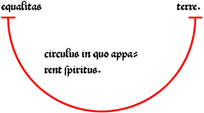 Liber Juratus Honorii, or the Sworn Book of Honorius