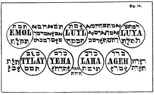 (See Fig. 16.)