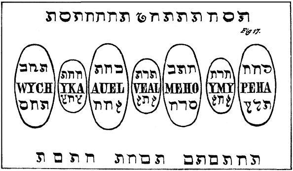 (See Fig. 17.)