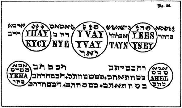 The sixth and seventh books of moses i n n cite thee spirit yhaij by el yvaij by elohim ileh by elho kijlij mijl9 by zebaoth taijn iseij by tetragrammaton jeha fandeluxe Images