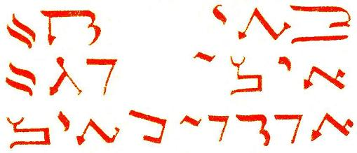 Figure 95.